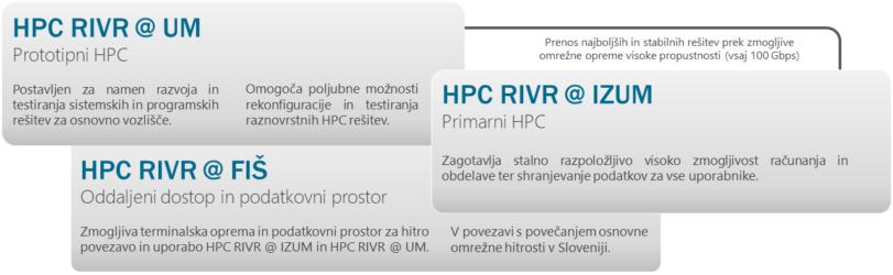 ShemaHPC_2